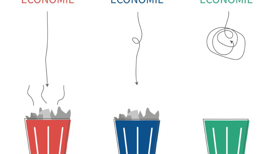 Lineaire vs Circulaire Economie